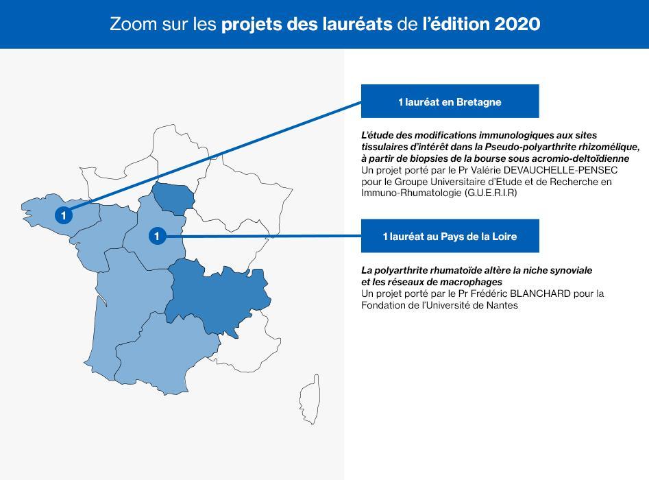 Projet lauréat 2020